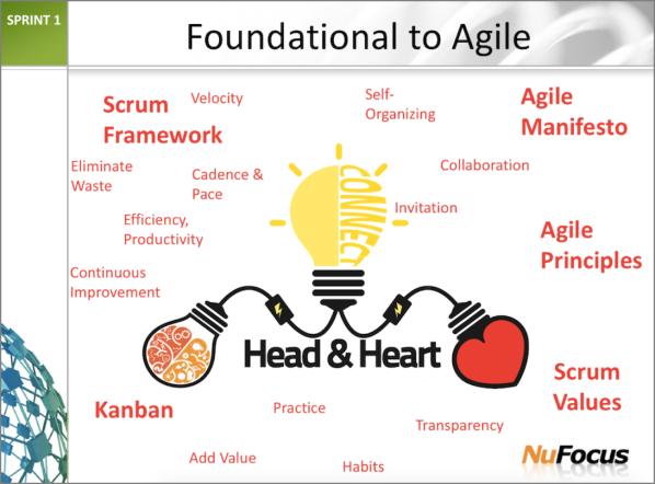 agile-smarts